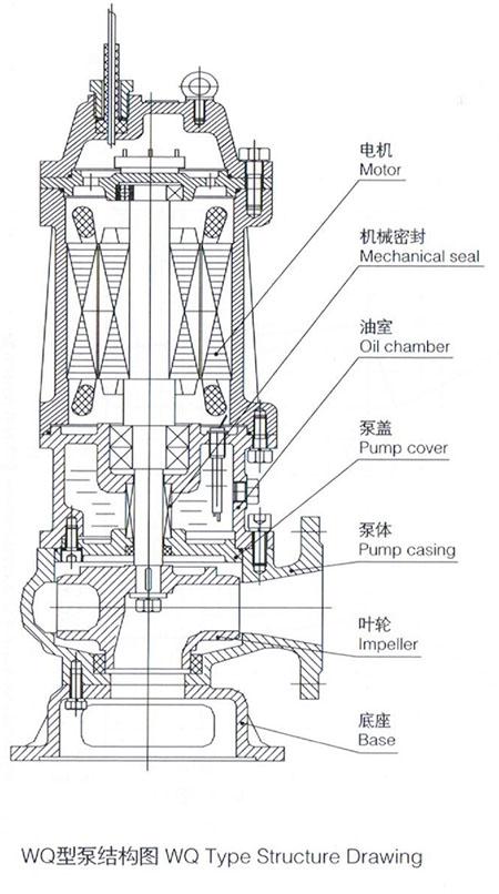 型结构_wq型泵结构图