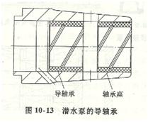 潜水泵轴承示意图
