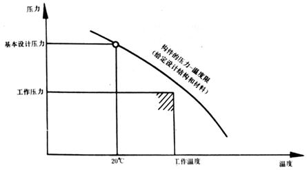 离心泵技术标准(Ⅱ类)-gb/t5656-94的成都发型设计图片