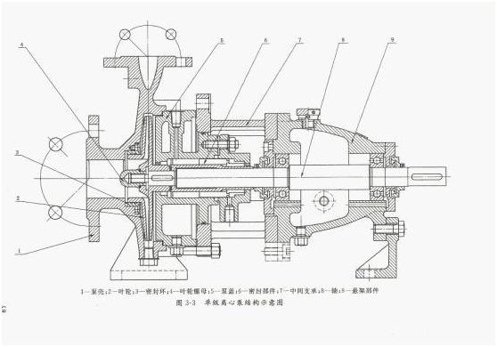 大东海泵业单级离心泵结构图