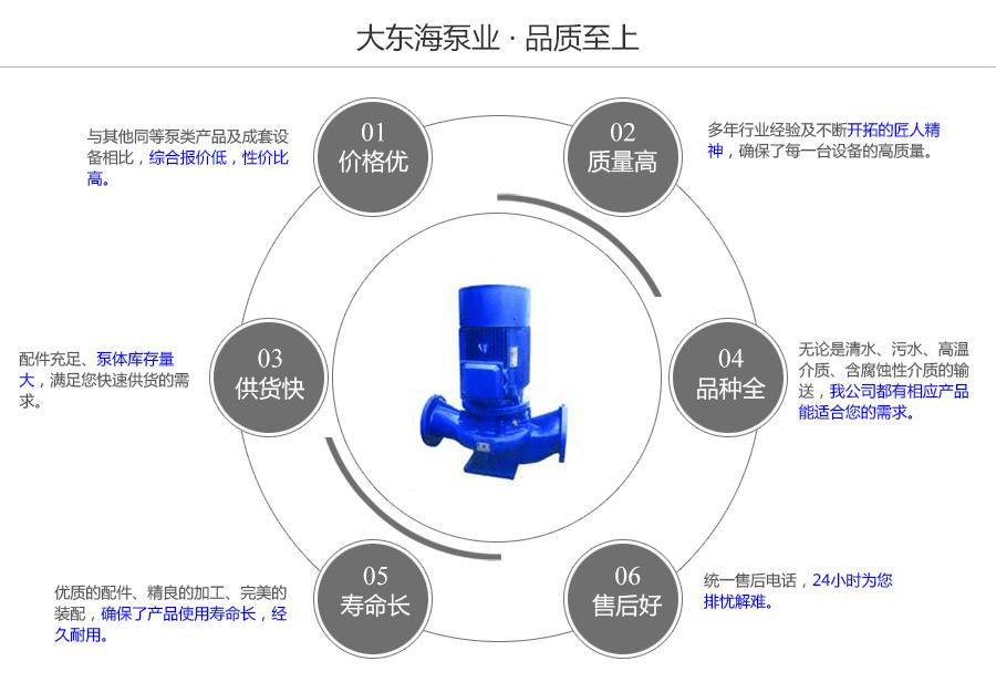 大东海泵业ISG型立式管道泵质量保证图